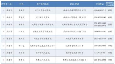 常態化疫情防控下(xia)新冠肺(fei)炎救治定點(dian)醫院(yuan)公(gong)布