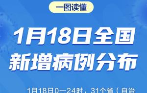 1月18日本土新增确诊超百例,病例分布一图读懂