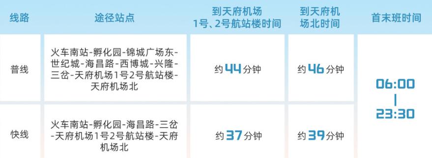 成都天府国际机场长途汽车站将开通客运班线,资阳安岳乐至可直达机场